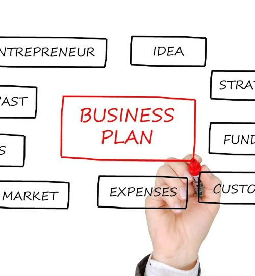 business plan, business planning, strategy